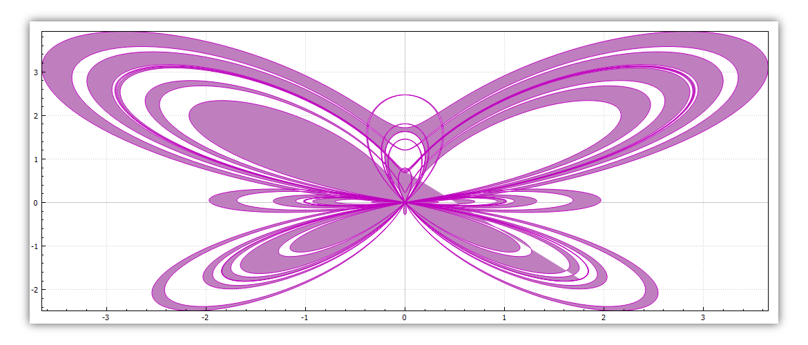 Butterfly Curve